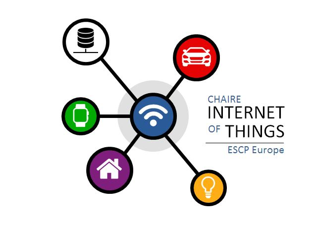 Logo Chaire IoT